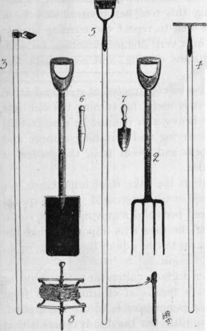 Chapter iii garden tools for Gardening tools for schools