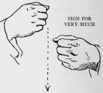 how to draw a right hand fist