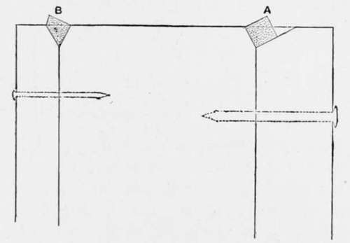 how to make a fishing rod dst